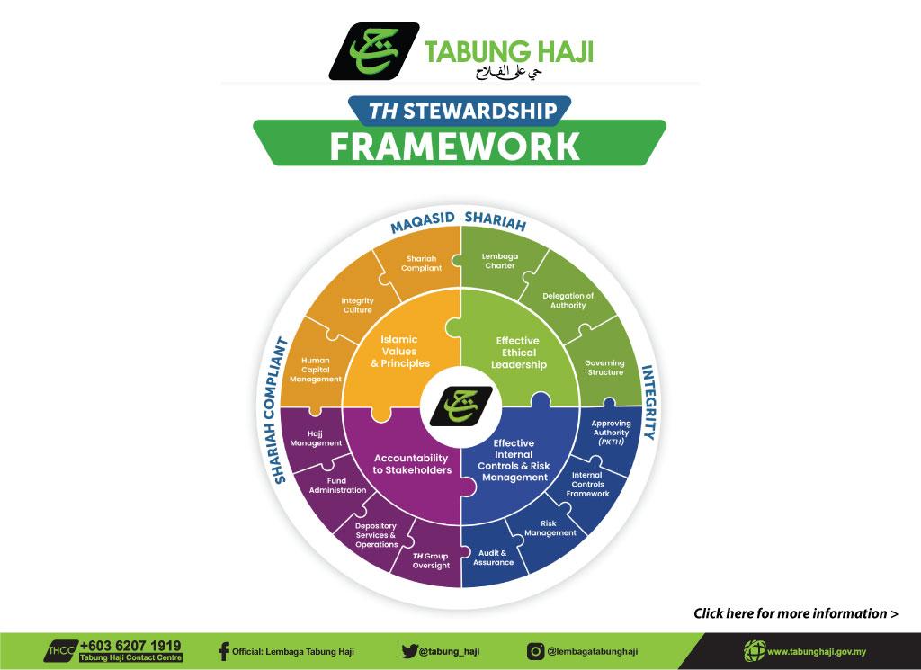 TH Stewardship Framework
