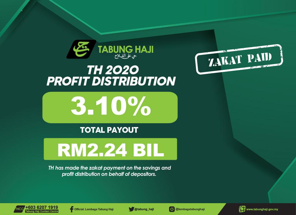 TH 2020 Profit Distribution