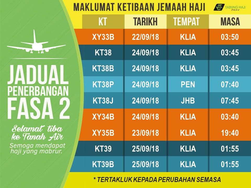 Jadual Penerbangan Fasa 2