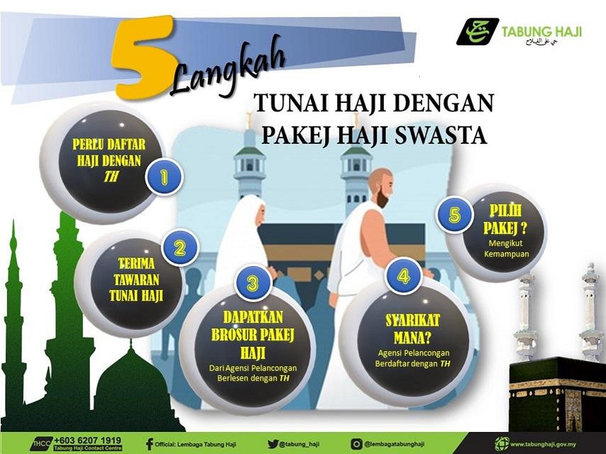 Pengelola Jemaah Haji (PJH)