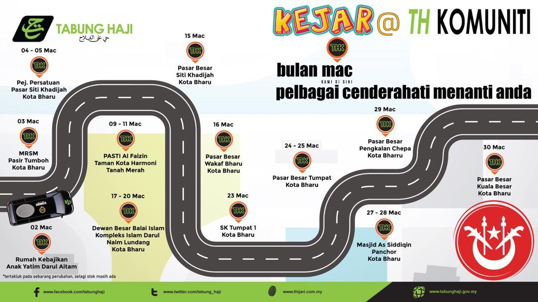TH Kejar Kelantan