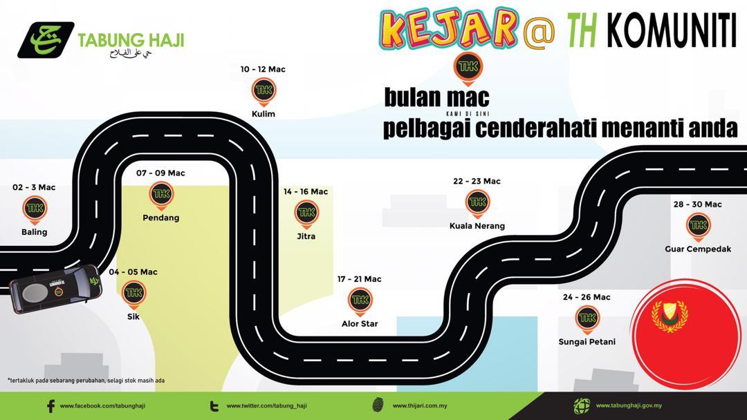 TH Kejar Kedah